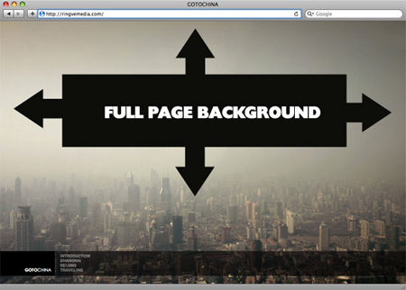 fon Full page Background Image Resize from Css3