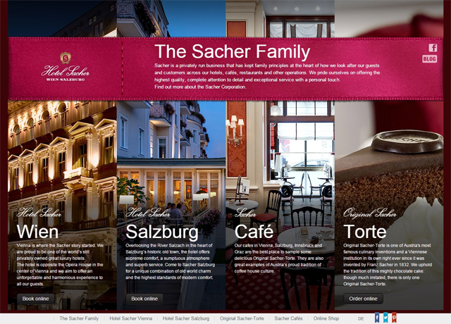 The Sacher Family